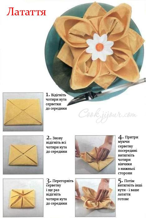 Як красиво скласти серветки - фото 4