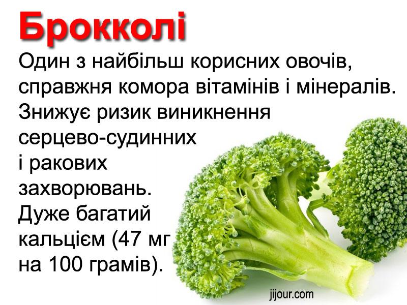 Цікаві факти про продукти