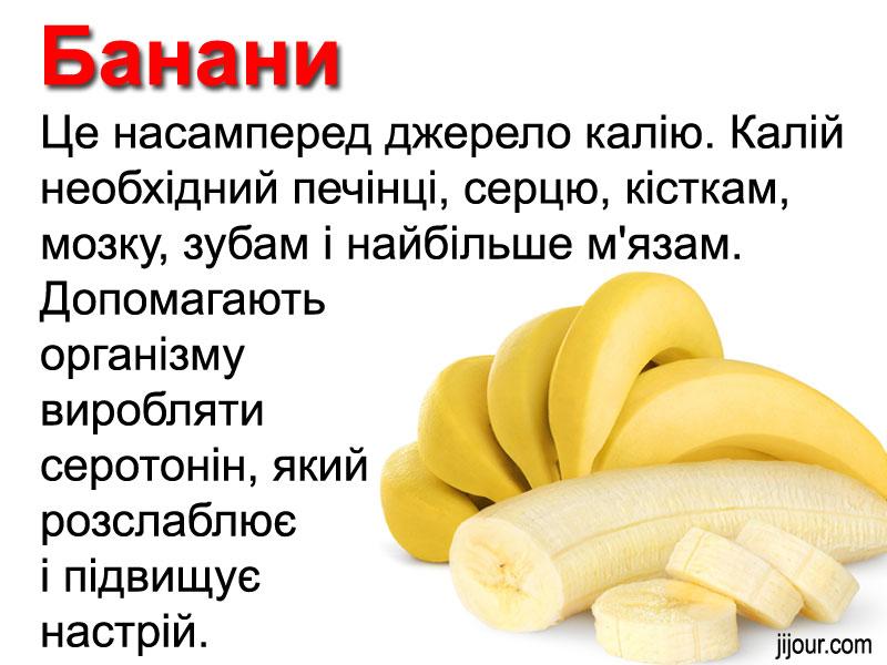Цікава інформація про продукти харчування
