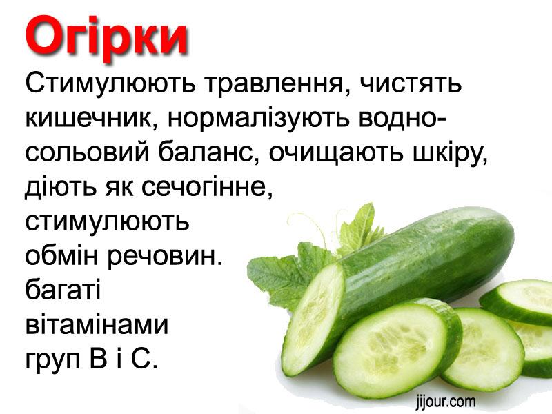 Цікаві факти про користь продуктів