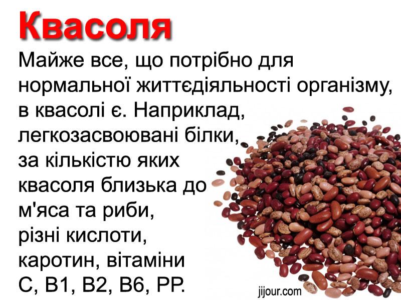 Цікава інформація про користь продуктів